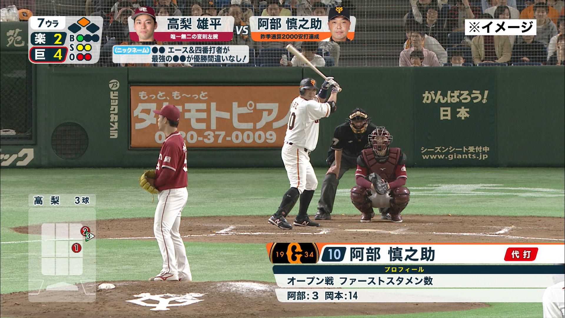 日テレ 野球