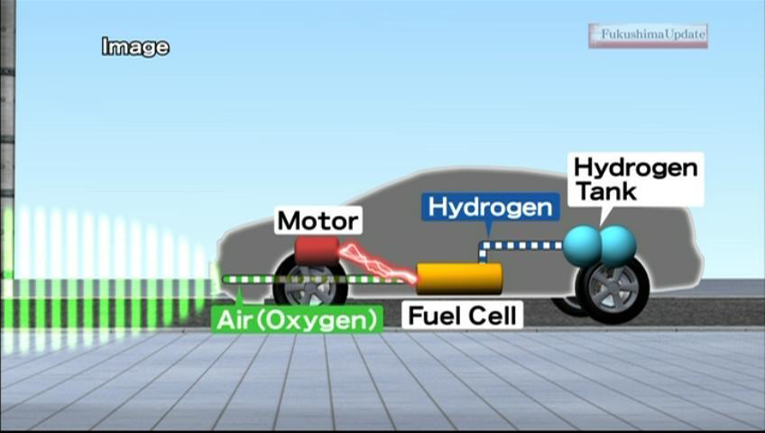 Fukushima Update #60Automobiles: the hydrogen alternative