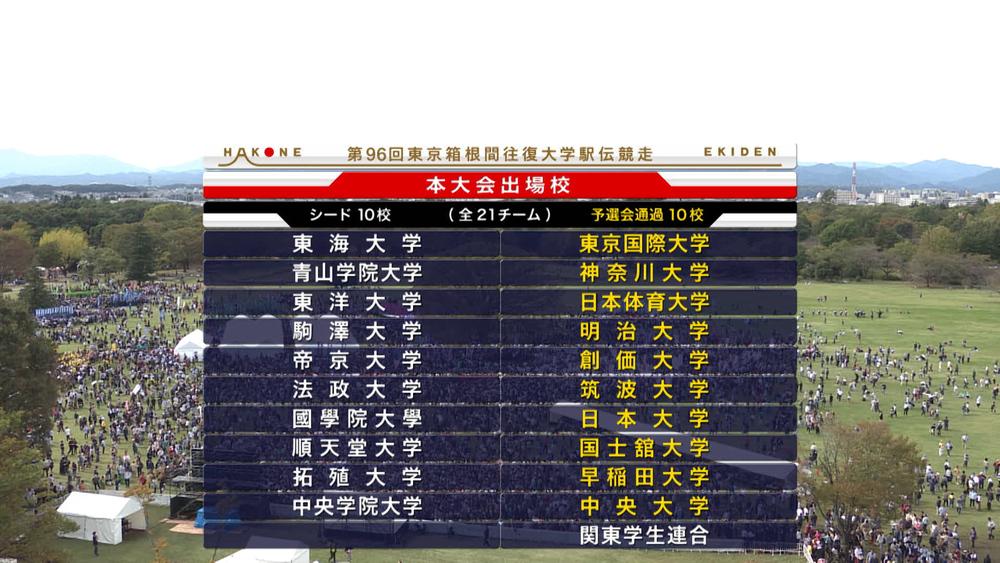 テレビ 会 放送 予選 駅伝 箱根 予選会結果|第96回箱根駅伝|日本テレビ