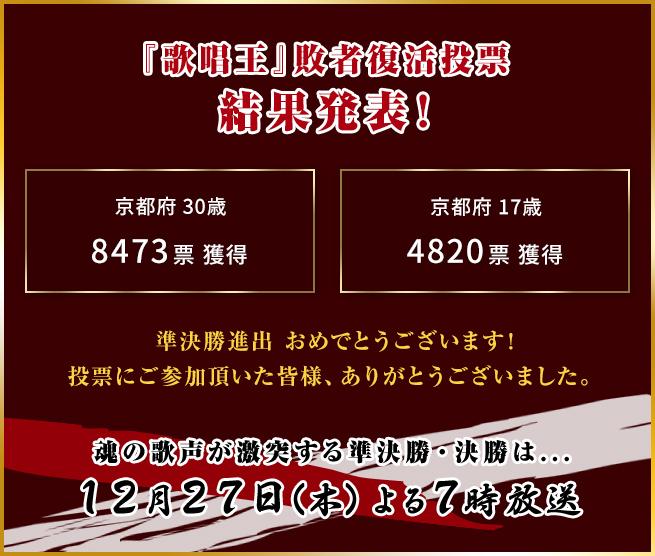 全日本歌唱力選手権 歌唱王