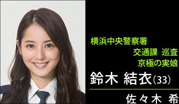 鈴木結衣(33)