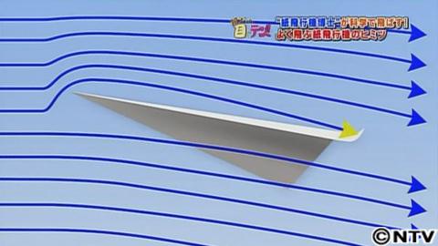 飛ぶ 飛行機 紙 メートル 100