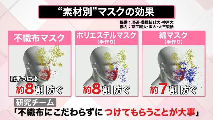 感染 マスク 飛沫