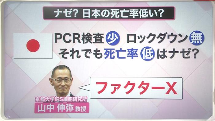 ない Pcr 検査 意味