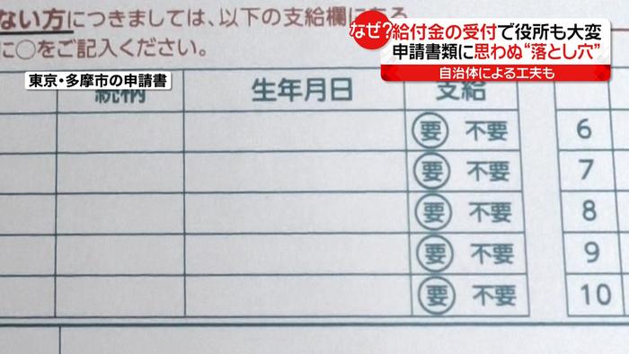 市 10 給付 多摩 万 円