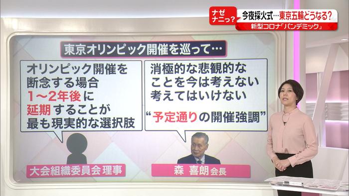 延期 東京 オリンピック