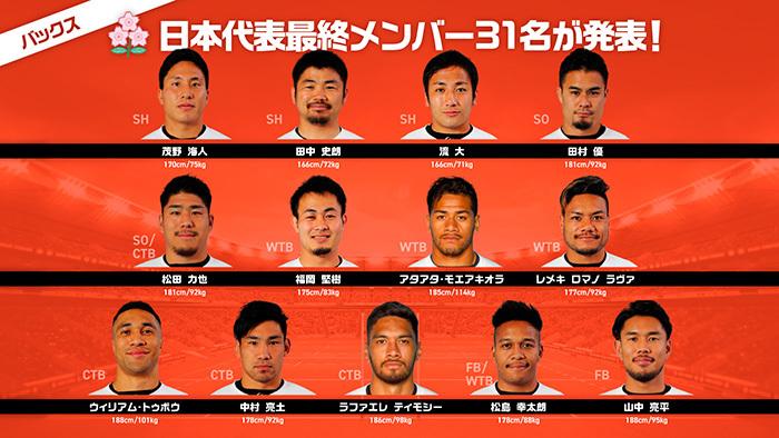 ラグビーワールドカップ2019日本大会 日本代表最終メンバー31名