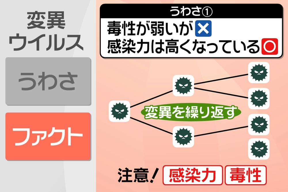 ウイルス 埼玉 県 変異