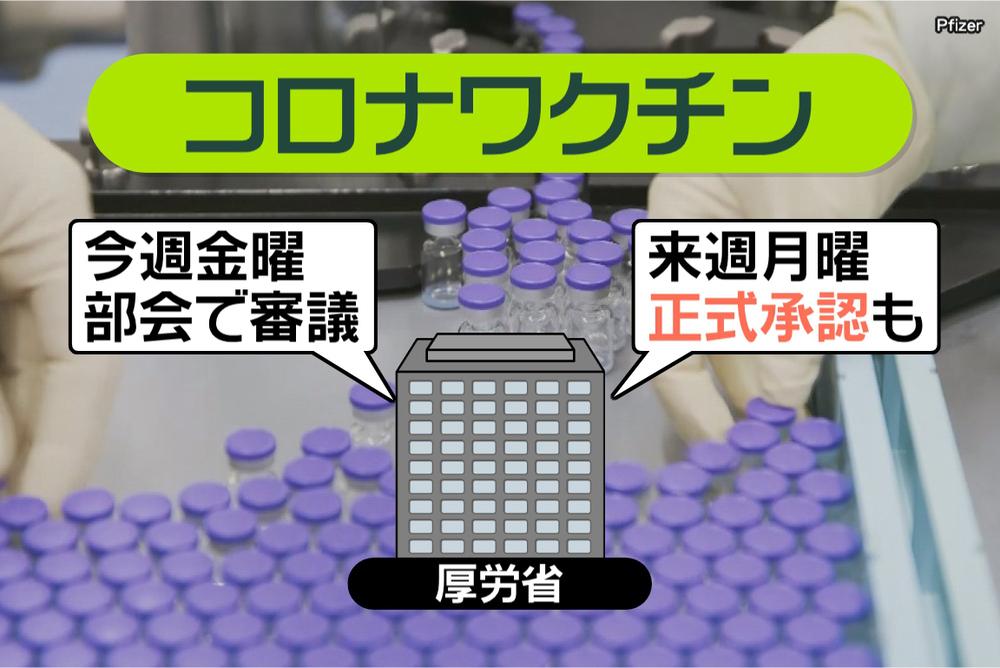 ワクチン 承認 日本