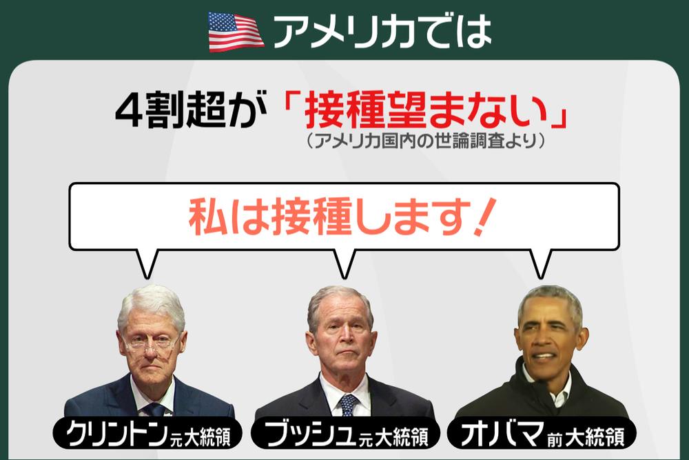 066 ワクチン日本の課題は?|プライチ|news zero|日本テレビ